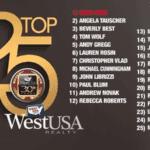 Interview with #1 West USA Agent Lauren Rosin